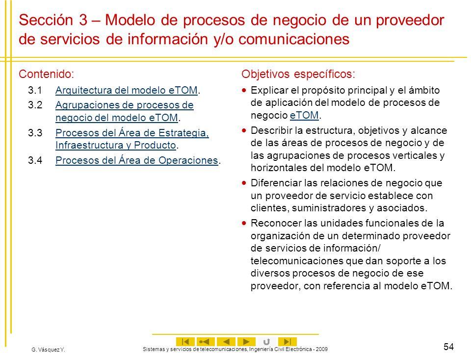 G. Vásquez Y. Sistemas y servicios de telecomunicaciones, Ingeniería Civil Electrónica - 2009 54 Sección 3 – Modelo de procesos de negocio de un prove