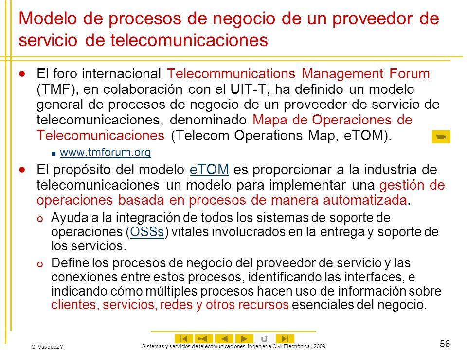 G. Vásquez Y. Sistemas y servicios de telecomunicaciones, Ingeniería Civil Electrónica - 2009 56 Modelo de procesos de negocio de un proveedor de serv