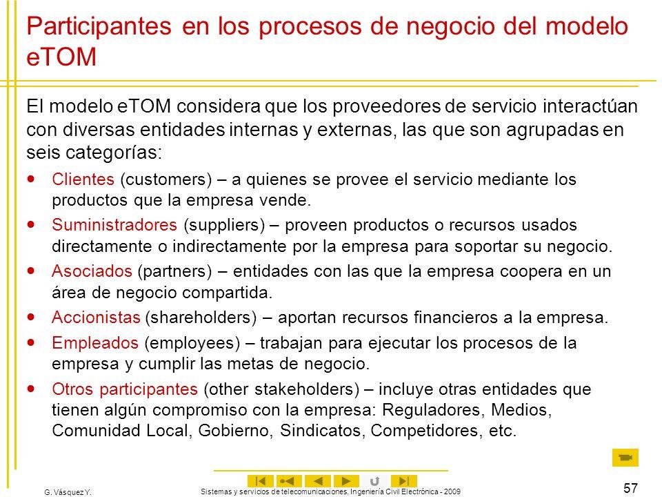 G. Vásquez Y. Sistemas y servicios de telecomunicaciones, Ingeniería Civil Electrónica - 2009 57 Participantes en los procesos de negocio del modelo e