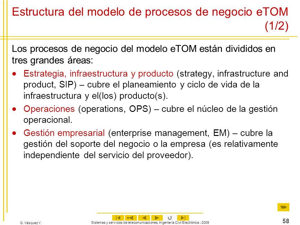 G. Vásquez Y. Sistemas y servicios de telecomunicaciones, Ingeniería Civil Electrónica - 2009 58 Estructura del modelo de procesos de negocio eTOM (1/