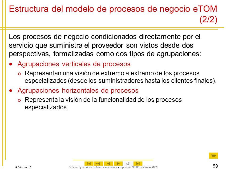 G. Vásquez Y. Sistemas y servicios de telecomunicaciones, Ingeniería Civil Electrónica - 2009 59 Estructura del modelo de procesos de negocio eTOM (2/