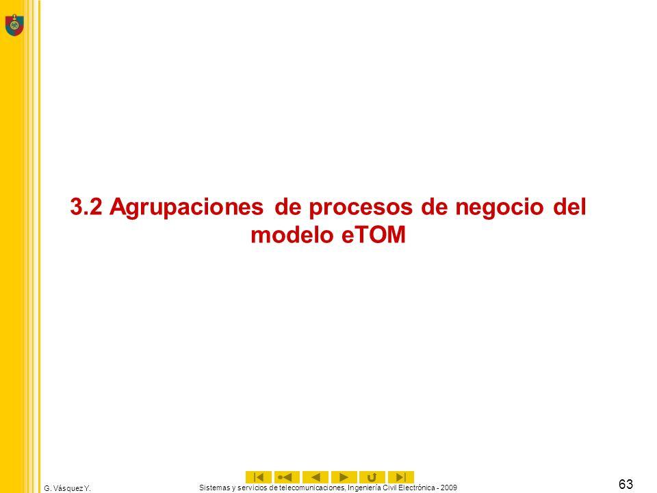 G. Vásquez Y. Sistemas y servicios de telecomunicaciones, Ingeniería Civil Electrónica - 2009 63 3.2 Agrupaciones de procesos de negocio del modelo eT