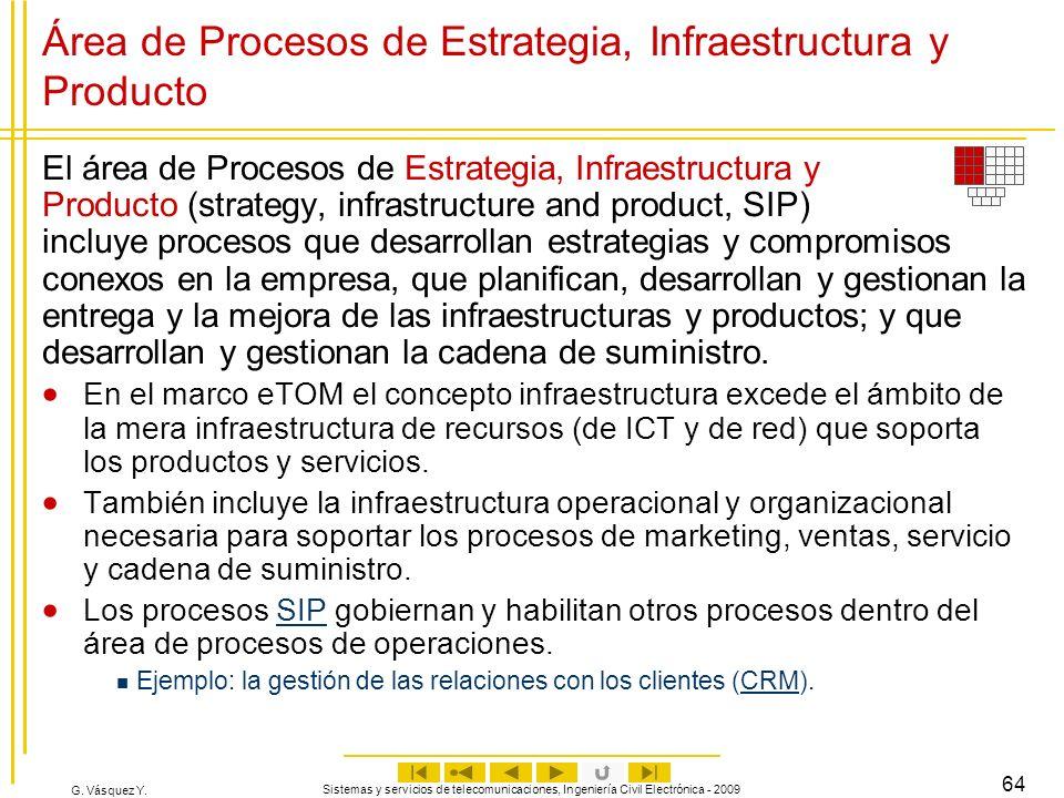 G. Vásquez Y. Sistemas y servicios de telecomunicaciones, Ingeniería Civil Electrónica - 2009 64 Área de Procesos de Estrategia, Infraestructura y Pro