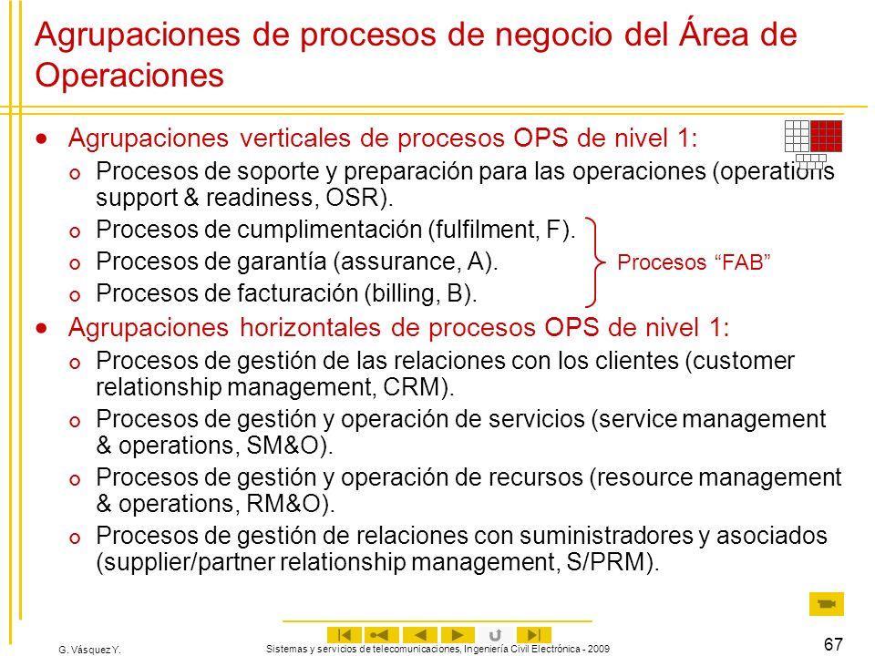 G. Vásquez Y. Sistemas y servicios de telecomunicaciones, Ingeniería Civil Electrónica - 2009 67 Agrupaciones de procesos de negocio del Área de Opera
