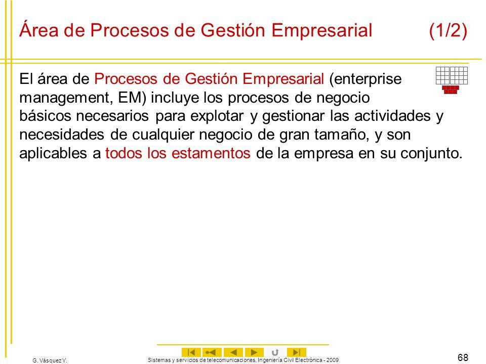 G. Vásquez Y. Sistemas y servicios de telecomunicaciones, Ingeniería Civil Electrónica - 2009 68 Área de Procesos de Gestión Empresarial (1/2) El área