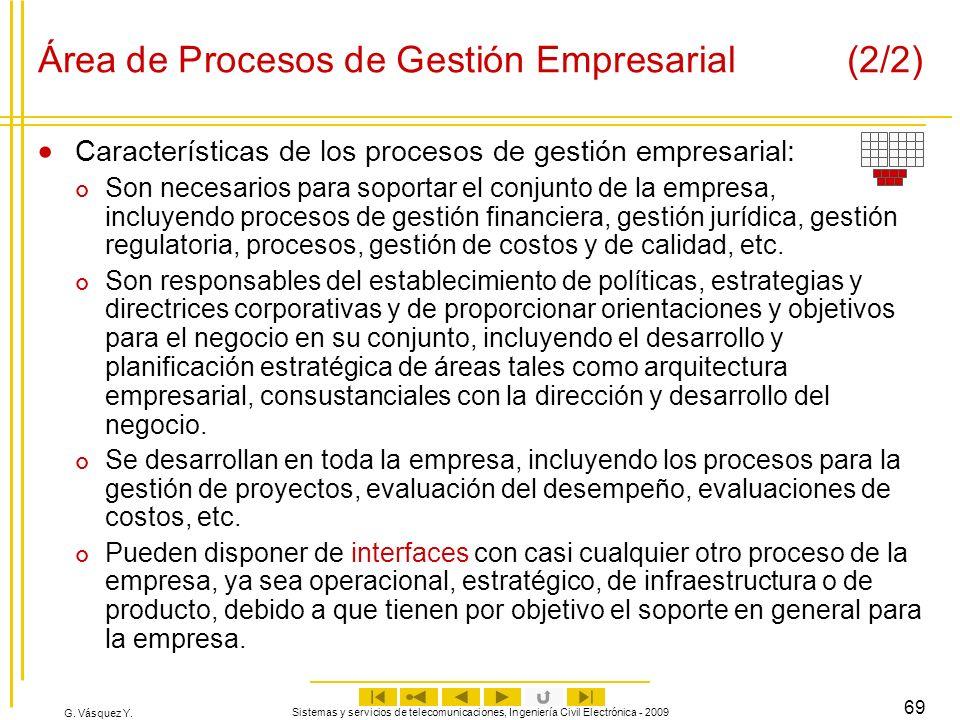 G. Vásquez Y. Sistemas y servicios de telecomunicaciones, Ingeniería Civil Electrónica - 2009 69 Área de Procesos de Gestión Empresarial (2/2) Caracte