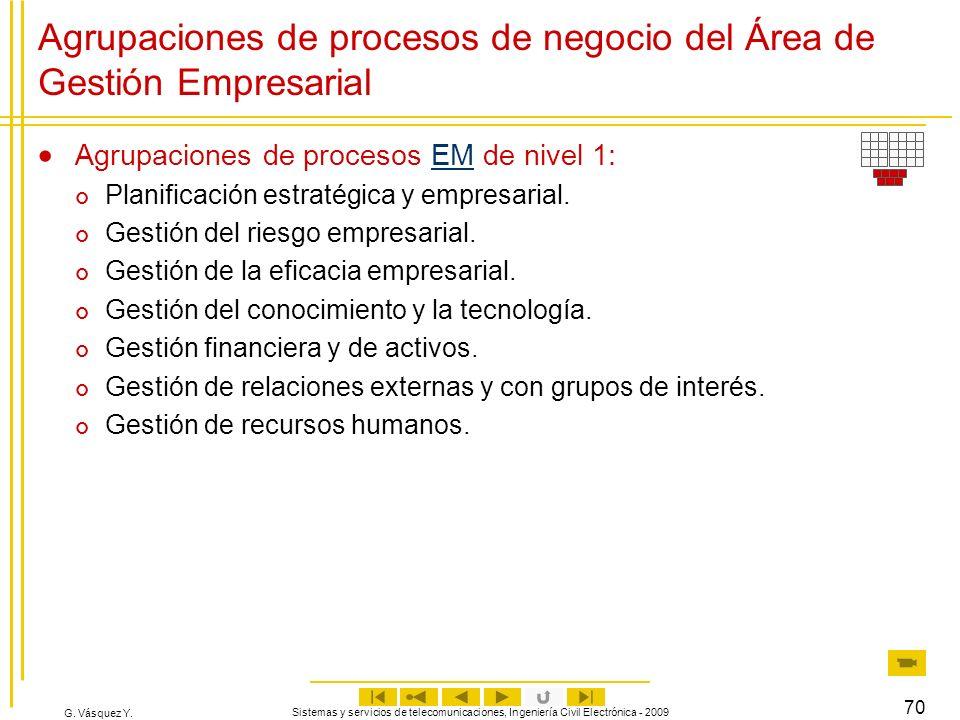 G. Vásquez Y. Sistemas y servicios de telecomunicaciones, Ingeniería Civil Electrónica - 2009 70 Agrupaciones de procesos de negocio del Área de Gesti