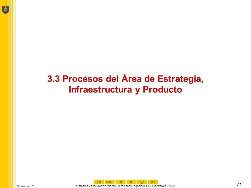 G. Vásquez Y. Sistemas y servicios de telecomunicaciones, Ingeniería Civil Electrónica - 2009 71 3.3 Procesos del Área de Estrategia, Infraestructura