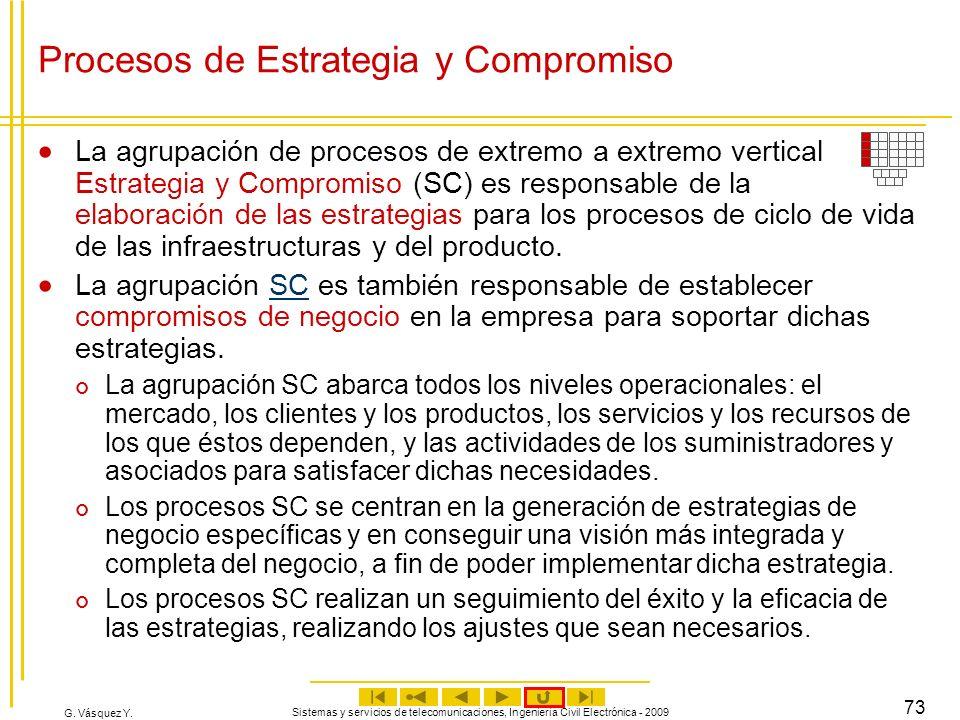 G. Vásquez Y. Sistemas y servicios de telecomunicaciones, Ingeniería Civil Electrónica - 2009 73 Procesos de Estrategia y Compromiso La agrupación de