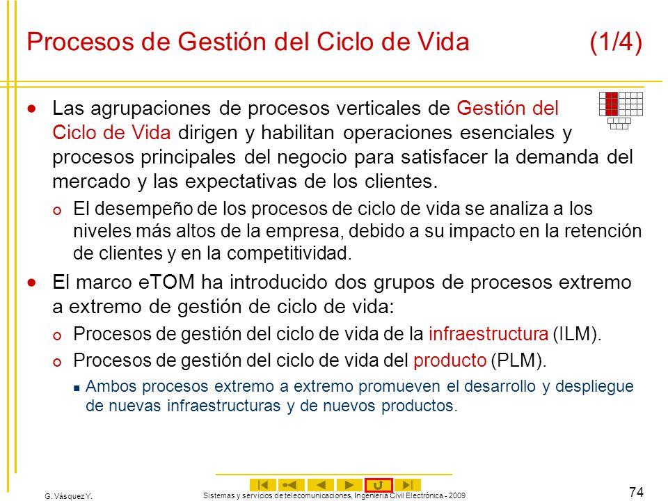 G. Vásquez Y. Sistemas y servicios de telecomunicaciones, Ingeniería Civil Electrónica - 2009 74 Procesos de Gestión del Ciclo de Vida (1/4) Las agrup