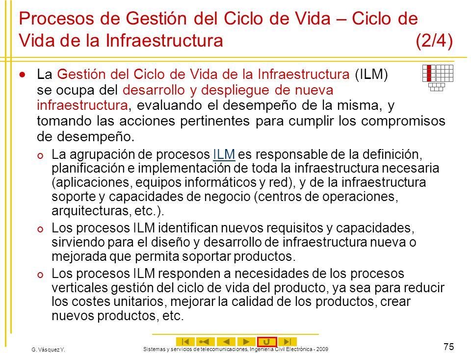 G. Vásquez Y. Sistemas y servicios de telecomunicaciones, Ingeniería Civil Electrónica - 2009 75 Procesos de Gestión del Ciclo de Vida – Ciclo de Vida