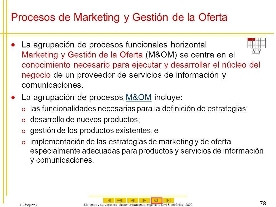 G. Vásquez Y. Sistemas y servicios de telecomunicaciones, Ingeniería Civil Electrónica - 2009 78 Procesos de Marketing y Gestión de la Oferta La agrup