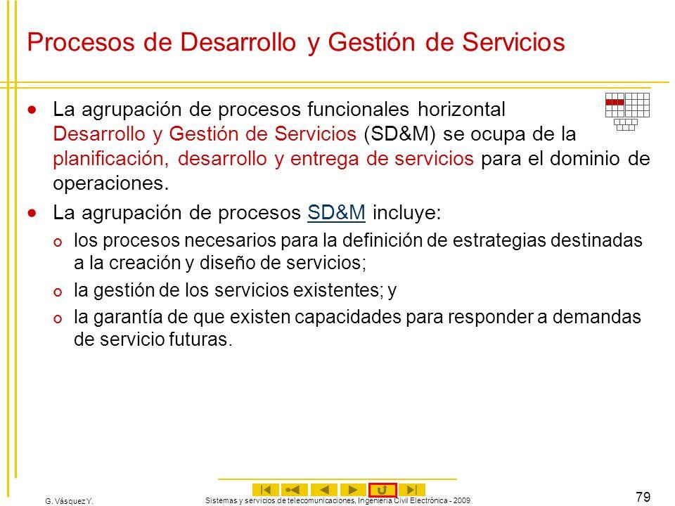 G. Vásquez Y. Sistemas y servicios de telecomunicaciones, Ingeniería Civil Electrónica - 2009 79 Procesos de Desarrollo y Gestión de Servicios La agru