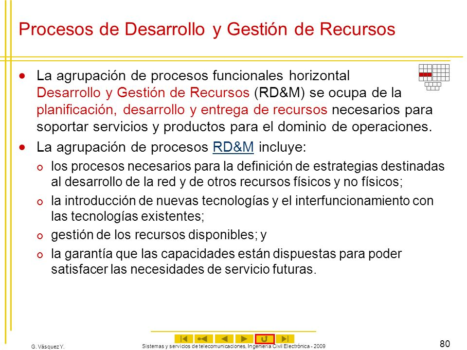 G. Vásquez Y. Sistemas y servicios de telecomunicaciones, Ingeniería Civil Electrónica - 2009 80 Procesos de Desarrollo y Gestión de Recursos La agrup