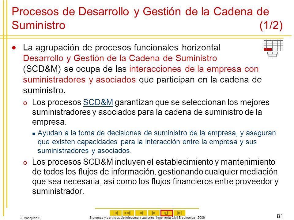 G. Vásquez Y. Sistemas y servicios de telecomunicaciones, Ingeniería Civil Electrónica - 2009 81 Procesos de Desarrollo y Gestión de la Cadena de Sumi