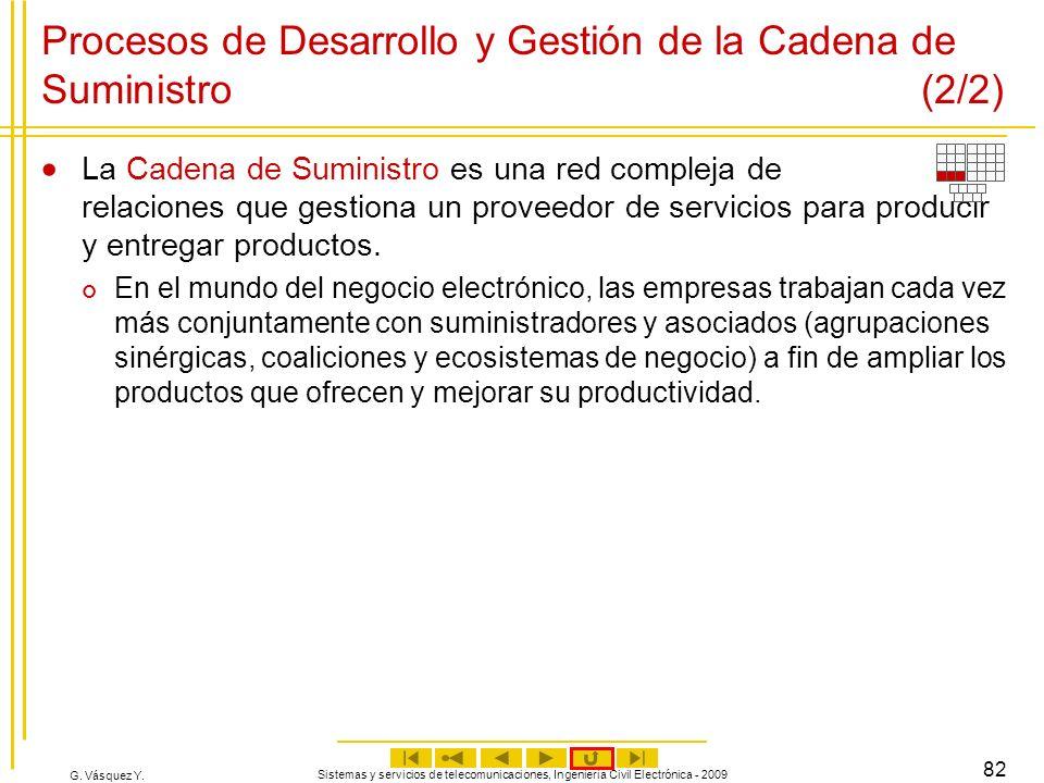 G. Vásquez Y. Sistemas y servicios de telecomunicaciones, Ingeniería Civil Electrónica - 2009 82 Procesos de Desarrollo y Gestión de la Cadena de Sumi