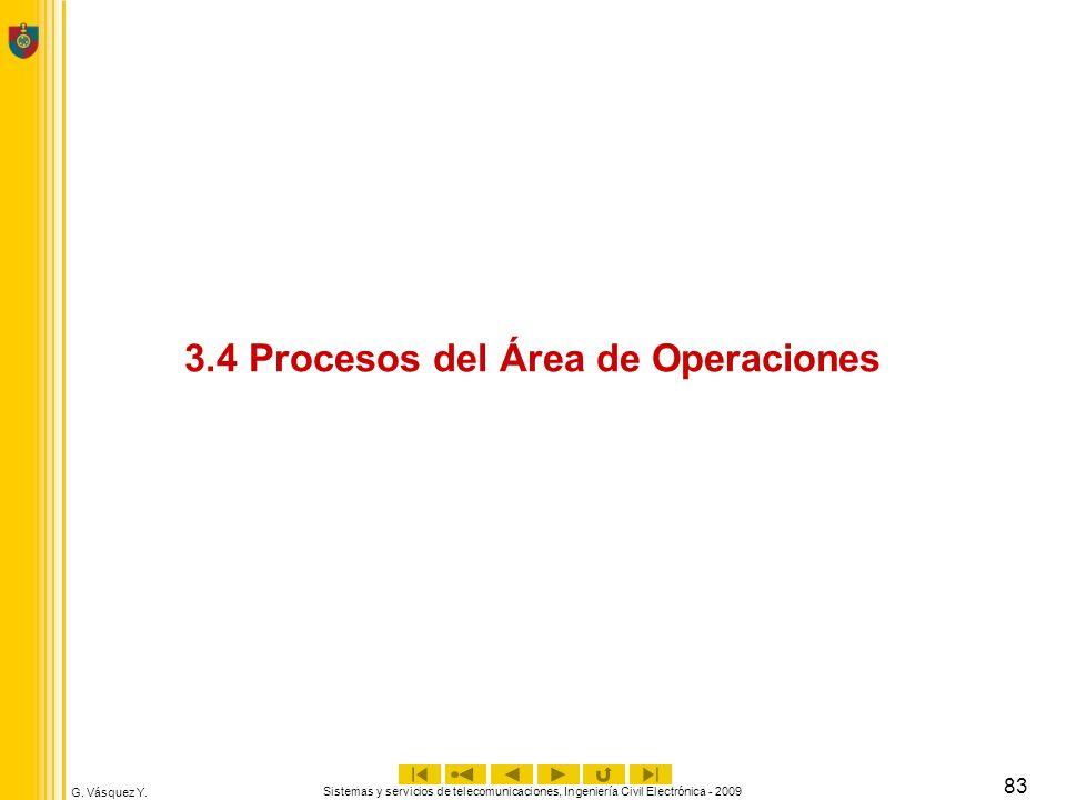 G. Vásquez Y. Sistemas y servicios de telecomunicaciones, Ingeniería Civil Electrónica - 2009 83 3.4 Procesos del Área de Operaciones