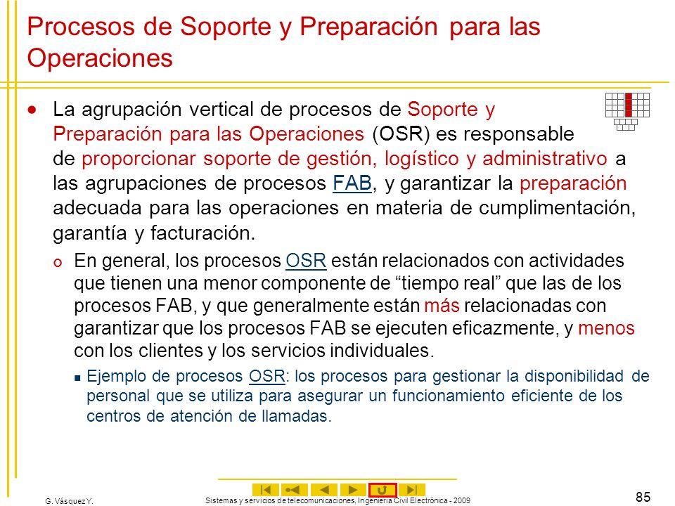 G. Vásquez Y. Sistemas y servicios de telecomunicaciones, Ingeniería Civil Electrónica - 2009 85 Procesos de Soporte y Preparación para las Operacione