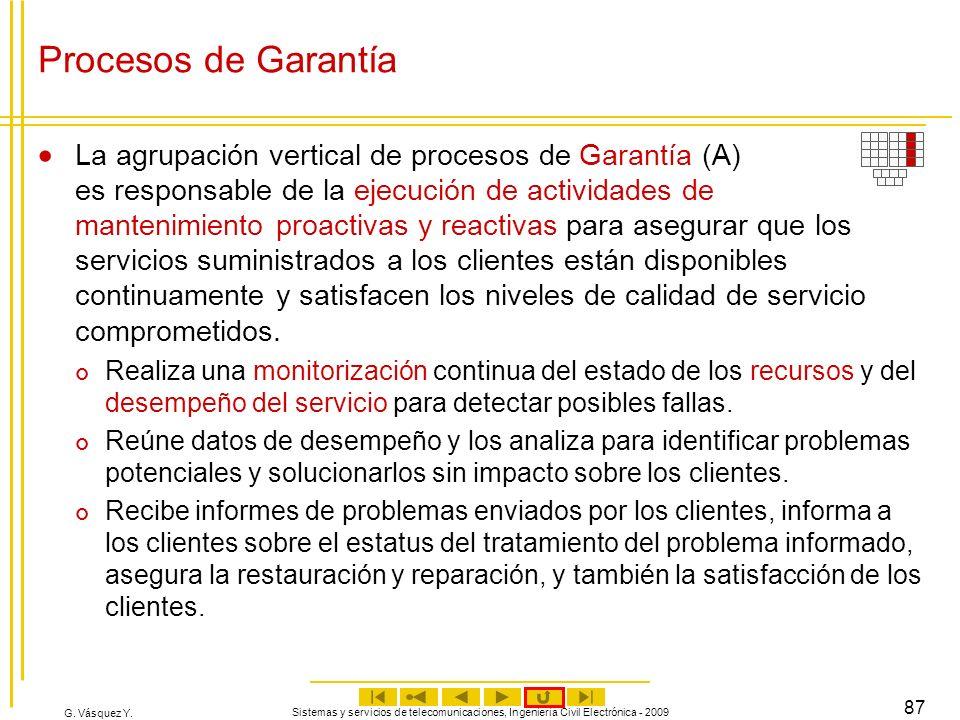 G. Vásquez Y. Sistemas y servicios de telecomunicaciones, Ingeniería Civil Electrónica - 2009 87 Procesos de Garantía La agrupación vertical de proces