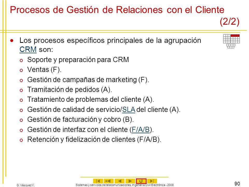 G. Vásquez Y. Sistemas y servicios de telecomunicaciones, Ingeniería Civil Electrónica - 2009 90 Procesos de Gestión de Relaciones con el Cliente (2/2