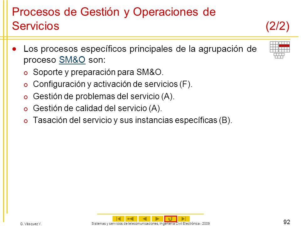 G. Vásquez Y. Sistemas y servicios de telecomunicaciones, Ingeniería Civil Electrónica - 2009 92 Procesos de Gestión y Operaciones de Servicios (2/2)