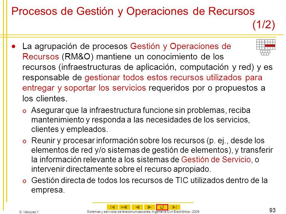 G. Vásquez Y. Sistemas y servicios de telecomunicaciones, Ingeniería Civil Electrónica - 2009 93 Procesos de Gestión y Operaciones de Recursos (1/2) L