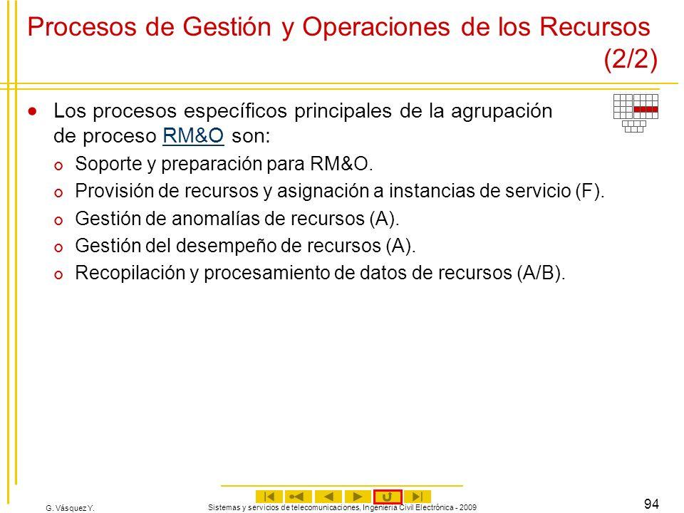 G. Vásquez Y. Sistemas y servicios de telecomunicaciones, Ingeniería Civil Electrónica - 2009 94 Procesos de Gestión y Operaciones de los Recursos (2/