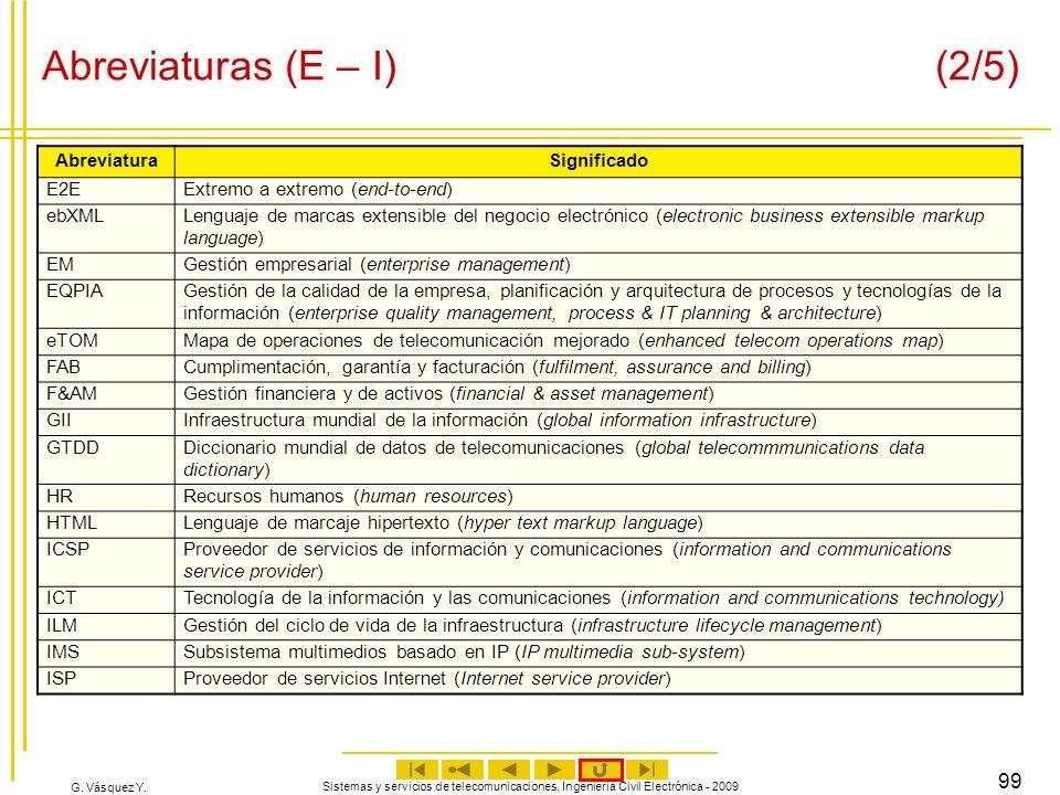 G. Vásquez Y. Sistemas y servicios de telecomunicaciones, Ingeniería Civil Electrónica - 2009 99 Abreviaturas (E – I)(2/5) AbreviaturaSignificado E2EE