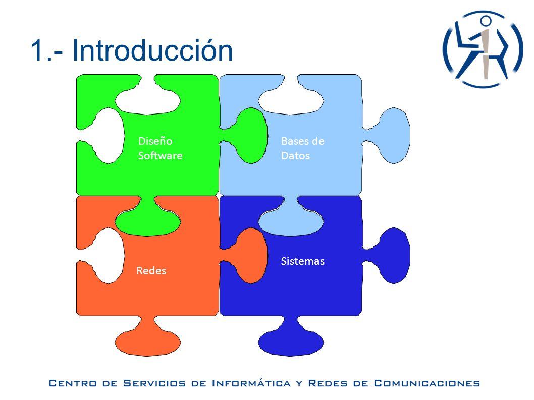 1.- Introducción ¿Qué hacemos.