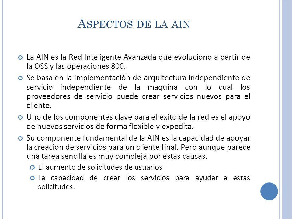 A SPECTOS DE LA AIN La AIN es la Red Inteligente Avanzada que evoluciono a partir de la OSS y las operaciones 800. Se basa en la implementación de arq