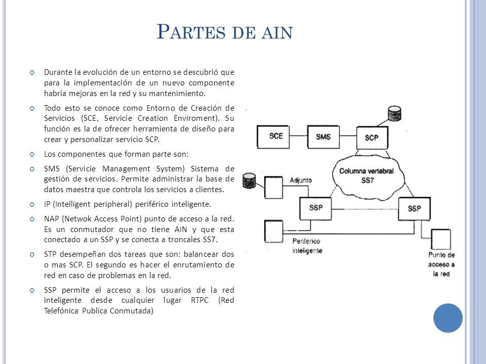 P ARTES DE AIN Durante la evolución de un entorno se descubrió que para la implementación de un nuevo componente habría mejoras en la red y su manteni