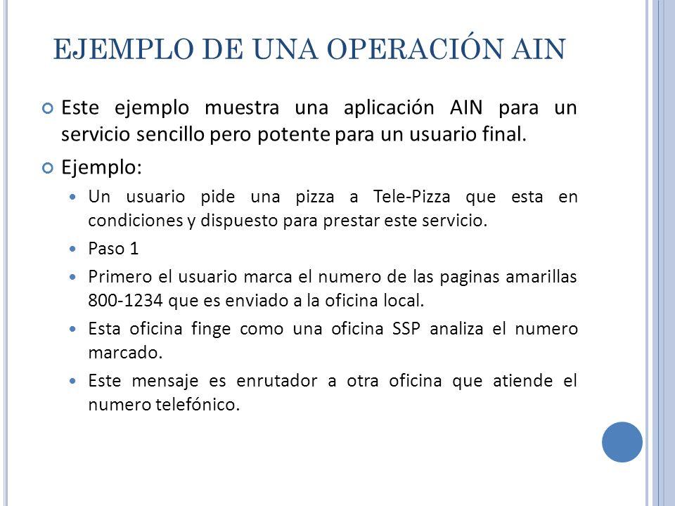 EJEMPLO DE UNA OPERACIÓN AIN Este ejemplo muestra una aplicación AIN para un servicio sencillo pero potente para un usuario final. Ejemplo: Un usuario