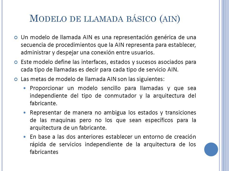 M ODELO DE LLAMADA BÁSICO ( AIN ) Un modelo de llamada AIN es una representación genérica de una secuencia de procedimientos que la AIN representa par
