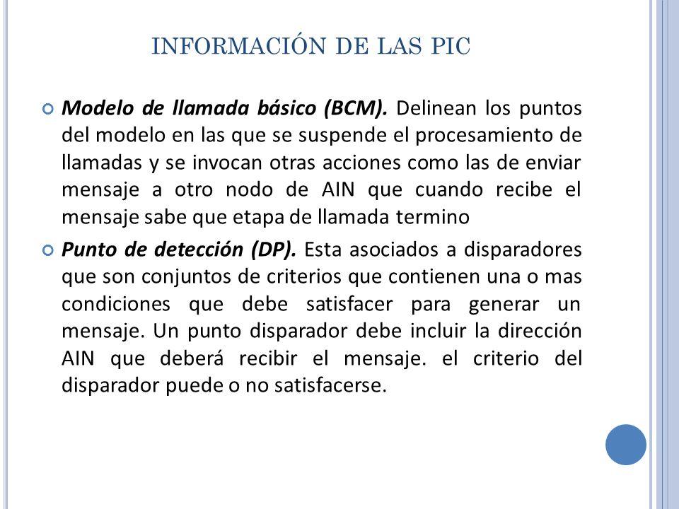 INFORMACIÓN DE LAS PIC Modelo de llamada básico (BCM). Delinean los puntos del modelo en las que se suspende el procesamiento de llamadas y se invocan