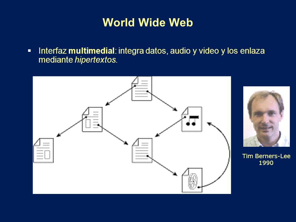 World Wide Web Interfaz multimedial: integra datos, audio y video y los enlaza mediante hipertextos.