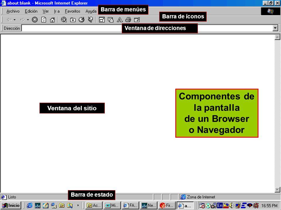 Componentes de la pantalla de un Browser o Navegador Barra de menúes Barra de íconos Ventana de direcciones Ventana del sitio Barra de estado