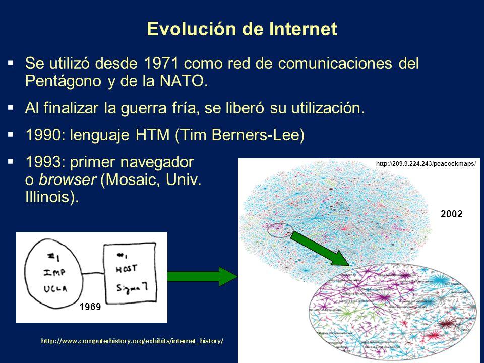 Evolución de Internet Se utilizó desde 1971 como red de comunicaciones del Pentágono y de la NATO. Al finalizar la guerra fría, se liberó su utilizaci