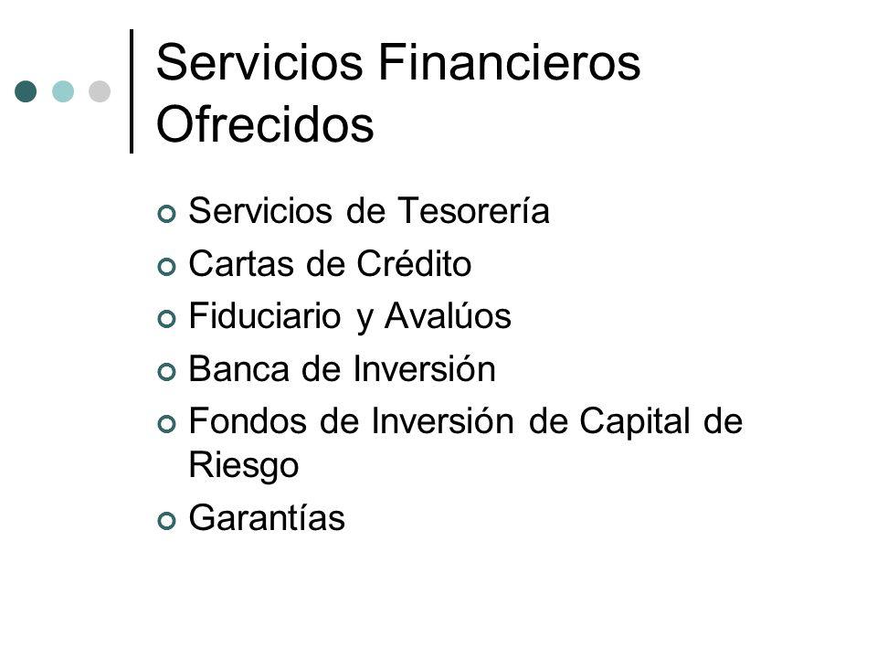 Servicios Financieros Ofrecidos Servicios de Tesorería Cartas de Crédito Fiduciario y Avalúos Banca de Inversión Fondos de Inversión de Capital de Rie