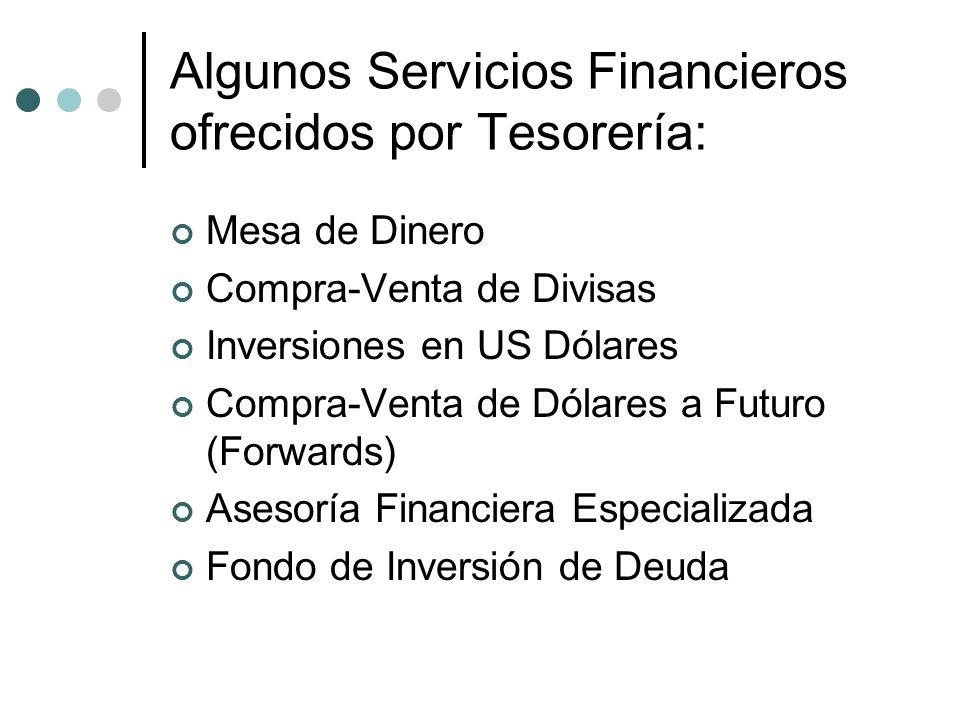 Algunos Servicios Financieros ofrecidos por Tesorería: Mesa de Dinero Compra-Venta de Divisas Inversiones en US Dólares Compra-Venta de Dólares a Futu