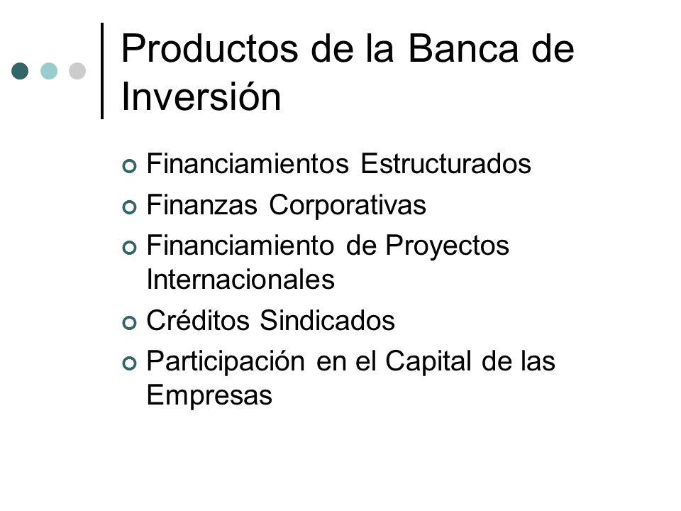 Productos de la Banca de Inversión Financiamientos Estructurados Finanzas Corporativas Financiamiento de Proyectos Internacionales Créditos Sindicados
