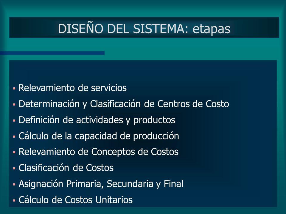 SISTEMA DE COSTOS: concepto Sistema de información analítico que registra las operaciones internas de una organización, referida al consumo necesario