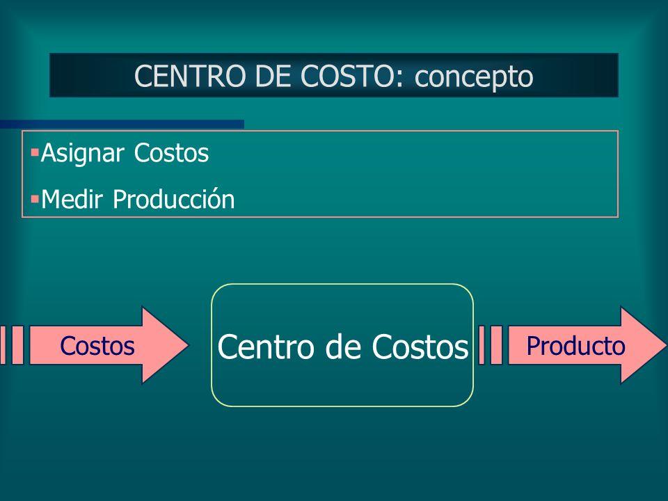 DISEÑO DEL SISTEMA: etapas Relevamiento de servicios Determinación y Clasificación de Centros de Costo Definición de actividades y productos Cálculo d