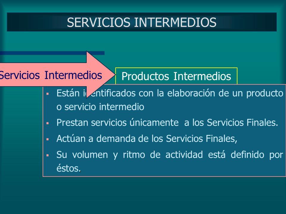 SERVICIOS GENERALES Actividades de Apoyo Prestan un servicio dirigido al resto de los sectores, sean estos generales, intermedios o finales para que e