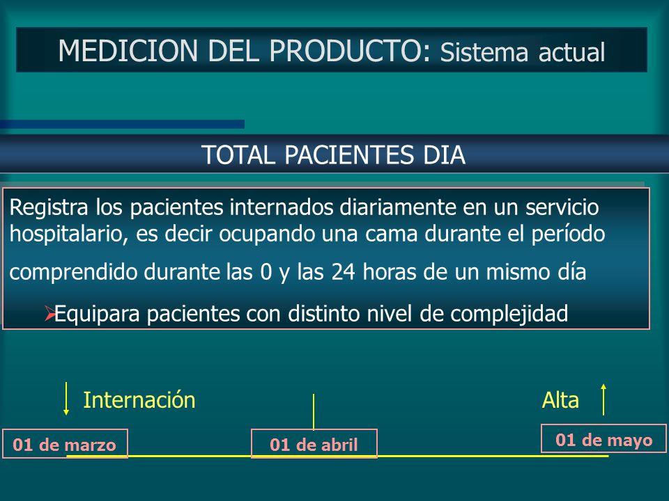 MEDICION DEL PRODUCTO: Sistema actual Muestra la sumatoria de los días de estada de todos los pacientes egresados en el período considerado No muestra