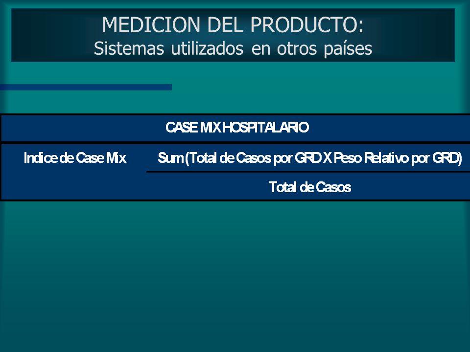 Establecimientos Oficiales con Internación - Pcia. Buenos Aires Estadística Año 2000 MEDICION DEL PRODUCTO: Sistema actual