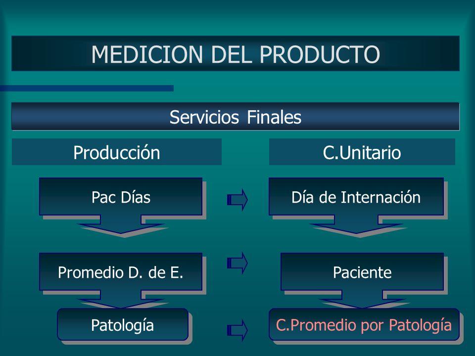 MEDICION DEL PRODUCTO: Sistemas utilizados en otros países