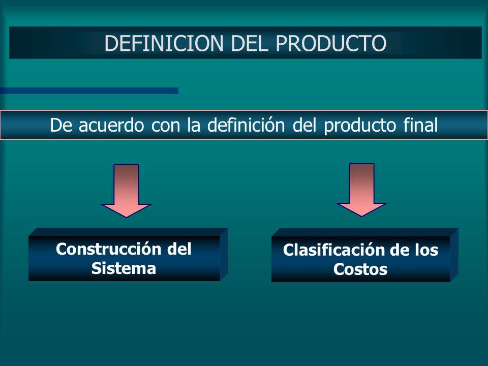 FUNCION de PRODUCCION HOSPITALARIA Insumos Productos Finales Insumos Función de Producción Secundaria MEDICA Productos Intermedios Paciente 1 Paciente