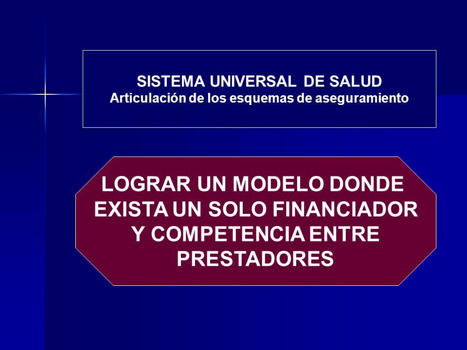 SISTEMA UNIVERSAL DE SALUD Articulación de los esquemas de aseguramiento LOGRAR UN MODELO DONDE EXISTA UN SOLO FINANCIADOR Y COMPETENCIA ENTRE PRESTADORES