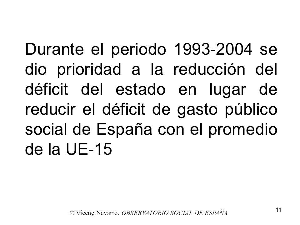 11 Durante el periodo 1993-2004 se dio prioridad a la reducción del déficit del estado en lugar de reducir el déficit de gasto público social de Españ