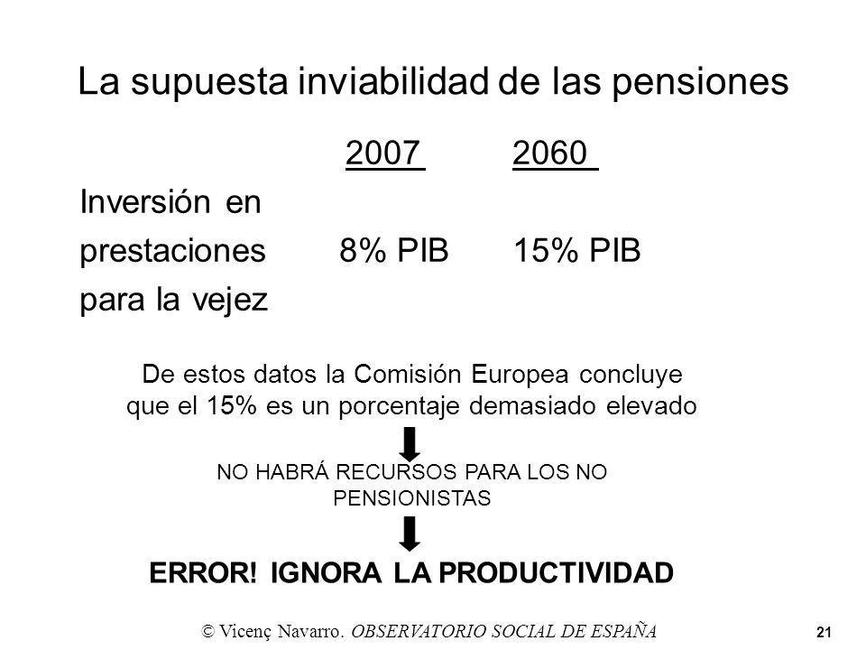 La supuesta inviabilidad de las pensiones 20072060 Inversión en prestaciones8% PIB15% PIB para la vejez De estos datos la Comisión Europea concluye qu